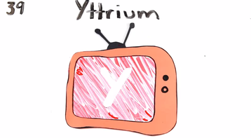 Learning all about yttrium yttrium okay so as you can tell obviously yttrium is the coolest but really its pretty neat you see yttrium is silvery white moderately soft ductile urtaz Images